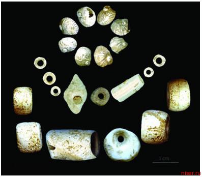 археологический анализ находок